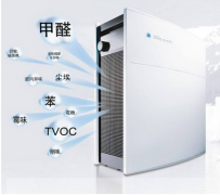 空气净化器CE认证